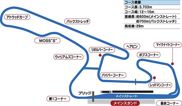 superbike2013okayama_map